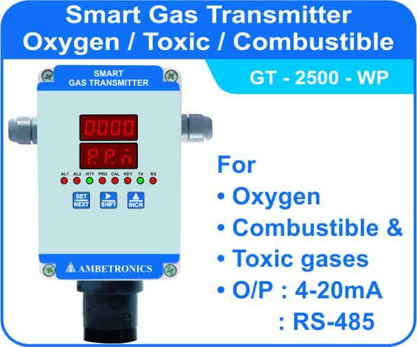 Smart Gas Transmitter GT-2500 with weatherproof enclosure