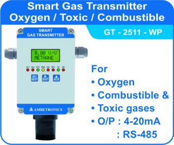 Smart Gas Transmitter GT-2511 with weatherproof enclosure