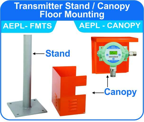 Canopy & Stand