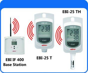 Ebro EBI-25-series