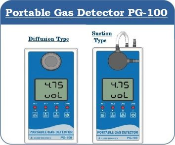 Portable Single Gas Detectors PG-100