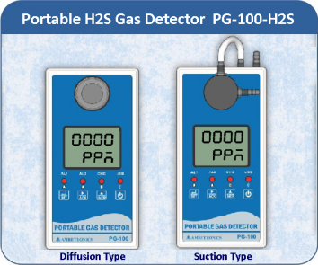 Portable H2S Gas Detector PG-100-H2S