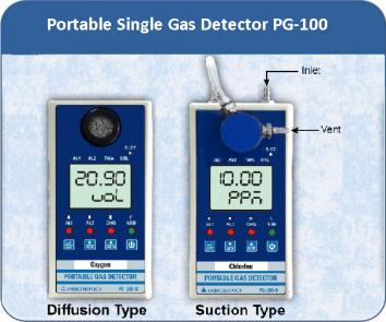 Portable Single Gas Detector PG-100