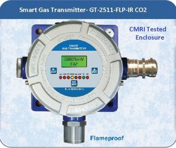 Smart Gas Transmitter- GT-2511-FLP-IR CO2 with CMRI tested flameproof enclosure