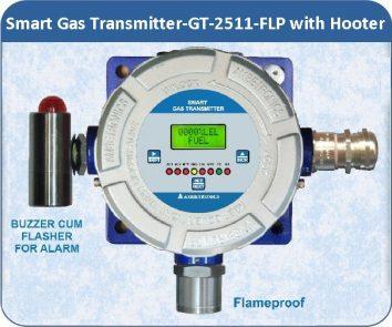 Smart Gas Transmitter- GT-2511-FLP with Hooter & blue enclosure.
