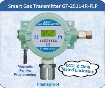 Smart Gas Transmitter GT-2511-IR-FLP