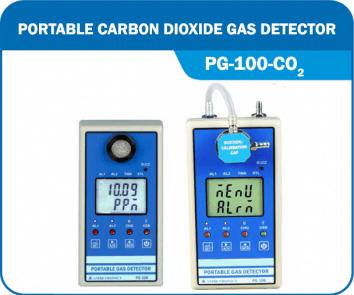 Portable CO2 Gas Detectors for carbon dioxide gas leak detection
